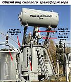 Трансформатор ТМ-1000, 630, 400, 350 кВа с ревизии.Подстанции КТП изготовим Москва