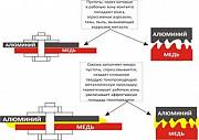 +1000 град С. Российские современные высоко температурные электропроводящие смазки НИИМС-5395 и НИИМ Санкт-Петербург