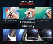 Средство для удаления царапин на машине Renumax Санкт-Петербург