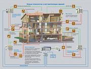 Монтаж, пуско-наладка систем Умный дом Тверь