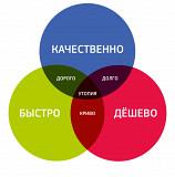 Ведение бухгалтерского и налогового учета в Беларуси Москва