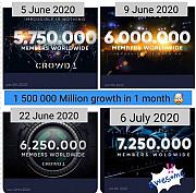 Приглашаю в проект Crowd1 - нас уже 7 250 000 Москва