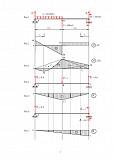 Математика, физика, электротехника, сопромат, термех, детали машин Краснокамск