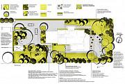 Ландшафтный дизайн, проектирование Москва