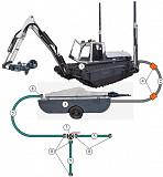 Мобильное оборудование обезвоживания ила и сапропеля Астрахань